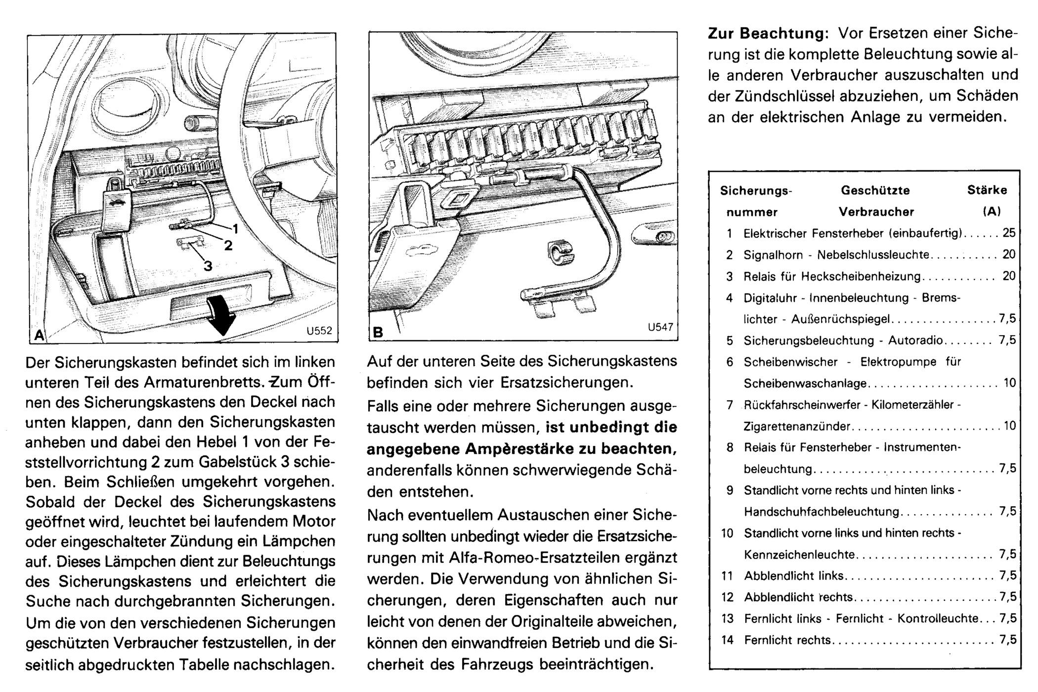 Alfa Romeo Spider Sicherungskasten sowie Sicherung und Belegung